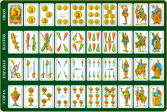 Hechizo con cartas del tarot